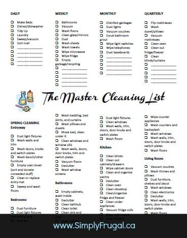 Put this Master Cleaning List to use in your home!  Includes daily, weekly, monthly and Spring Cleaning tasks!