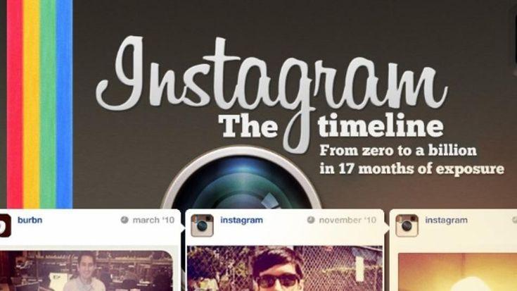 ¿Qué nos pasa con Instagram?