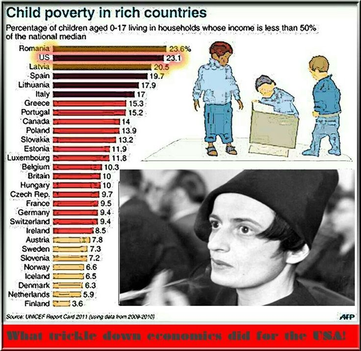 facing poverty with a rich girl's It is widely accepted in america that youth in poverty are a population at risk for being troubled  the more attractive kids— boys or girls, rich or poor—are more likely to be most popular.