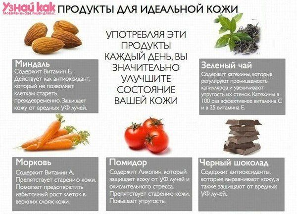 Диеты,правильное питание