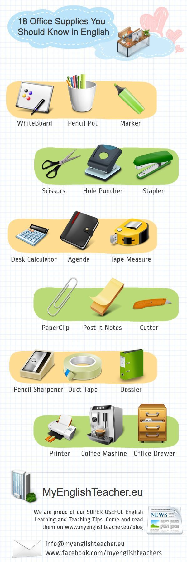 Educational infographic : Educational infographic : 18 Office Supplies You Should Know in English (Infogra