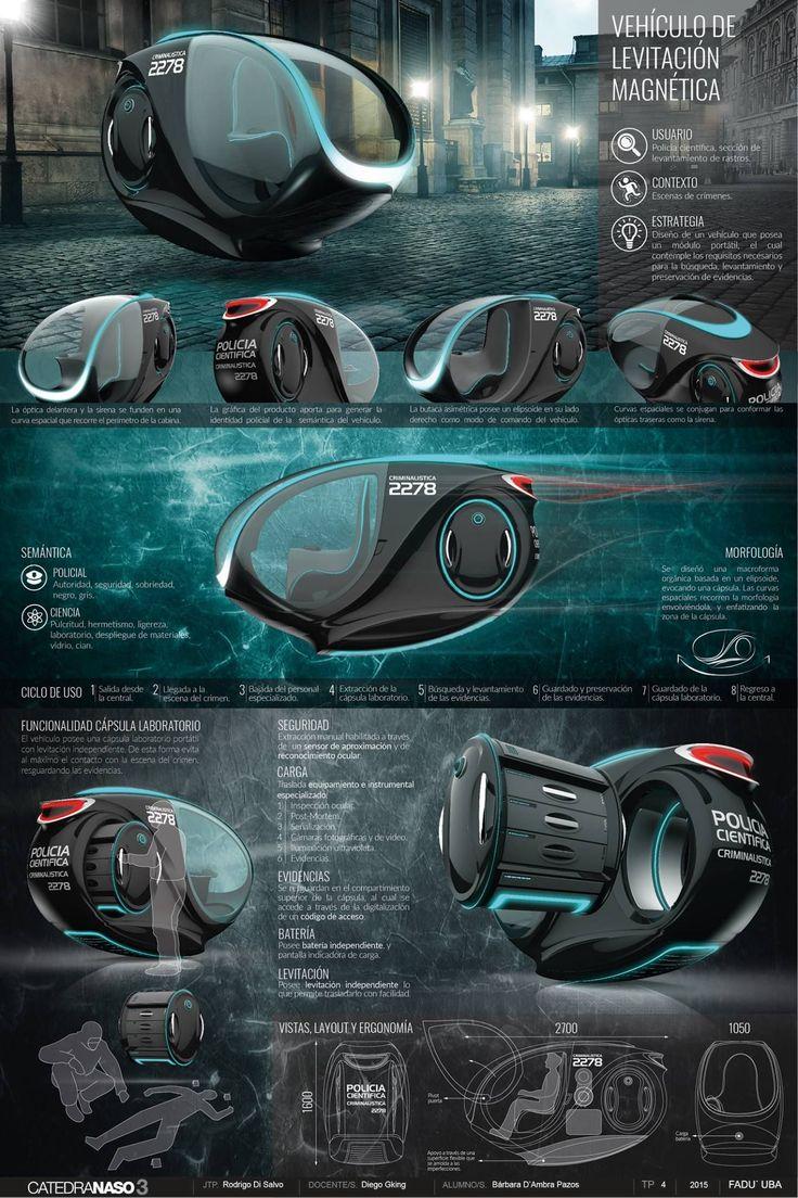US $11.650.000 Concept car Sketch