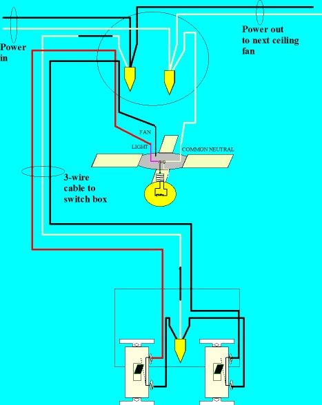 How to wire a ceiling fan for separate control fo the fan