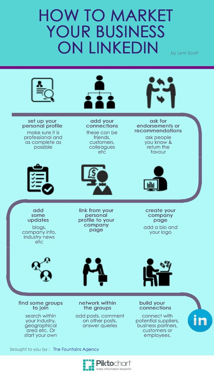 [Infographic] How to market your business on LinkedIn by The Fountains