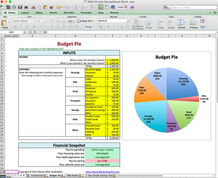 56 best Excel Tools images on Pinterest Free stencils, Resume - amortization schedule in excel