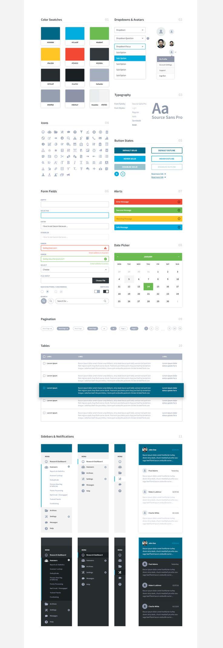Dashboard UI – SiteUp