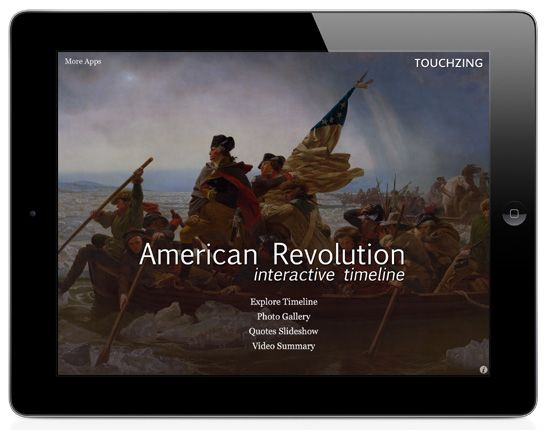 american revolution events that coincided American revolution lesson plans & activities create a revolutionary experience in your classroom using one of our colonial america or american revolution-related lesson plan topics below.