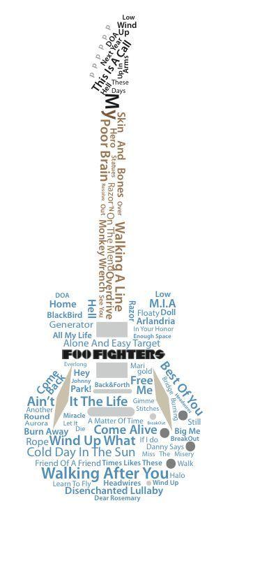 Guitarra...                                                       …