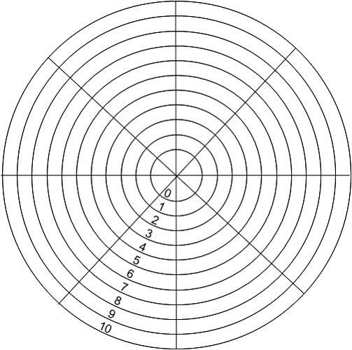 image result for blank wheel of life