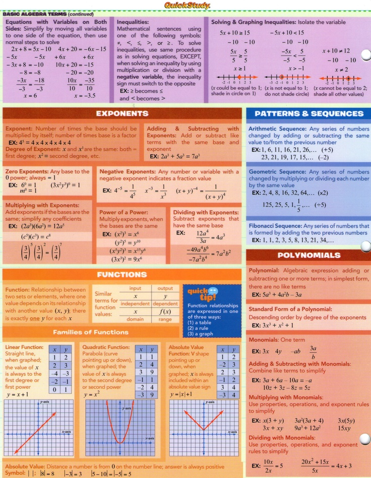 college algebra for dummies pdf