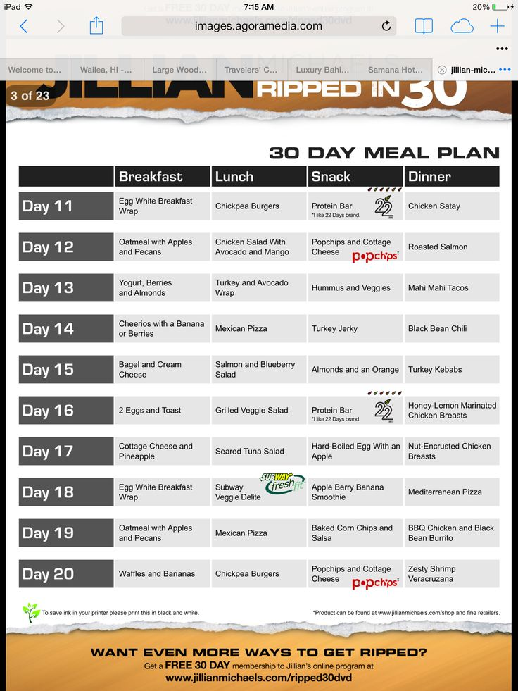 1000+ images about JM 30 day Shred on Pinterest | Each day ...