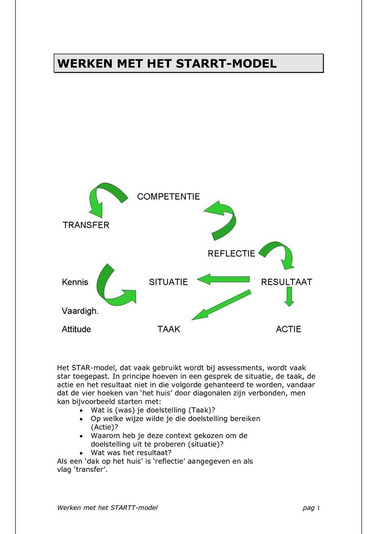werken met het STARTT-model