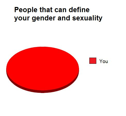 """""""People that can define your gender and sexuality - You"""" #gsm #lgbtq #feminism"""