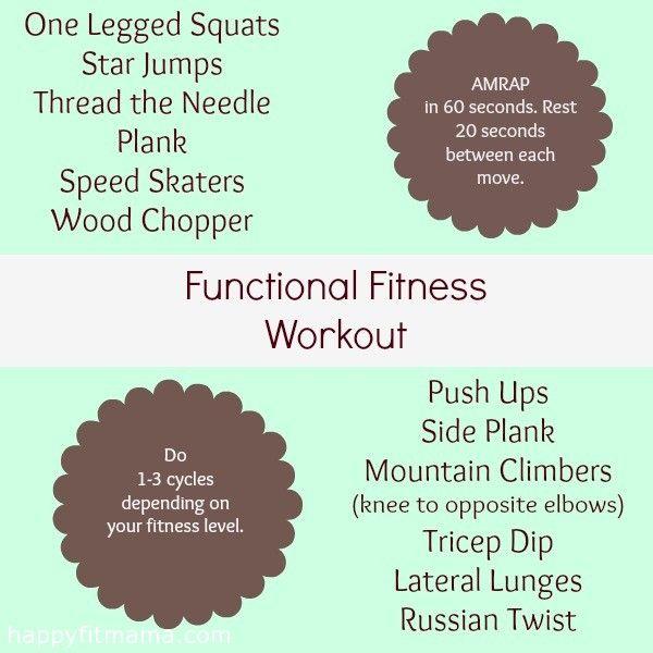 Sweat Wow Killer Kettlebell Workout: 303 Besten Functional Training Workouts Bilder Auf