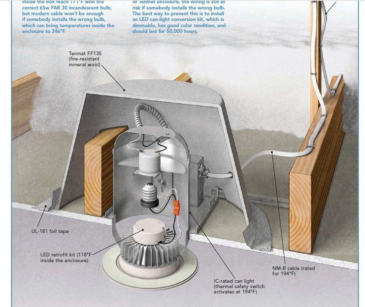 FineHomebuilding Homes Energy-Smart Winter 2016: izolacja paroszczelna oświetlenie - rozwiązanie systemowe