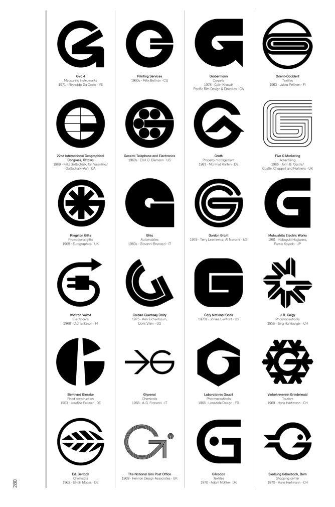Logo Modernism ist ein brillanter Katalog, wie gutes Corporate Logo Design aussieht