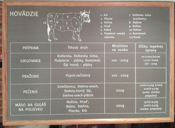 Hovädzie verzus bravčové  Hovädzie mäso je považované za jednu z najkvalitnejších a najhodnotnejších potravín, hlavne medzi vyznávačmi trendu fitness. Hovädzí steak je symbolom vyššej triedy stravovania; večerou, na ktorú vás odvezie súkromný šofér a ktorá vás nasýti na celý deň. Ľudia na Slovensku však odjakživa zabíjajú prasa a spracujú všetko, čo ponúka. Navyše, prasatá sprevádzali človeka už od dávna a ich DNA je štruktúrou podobná tej našej, čo dáva za pravdu Georgeovi Orwellovi.