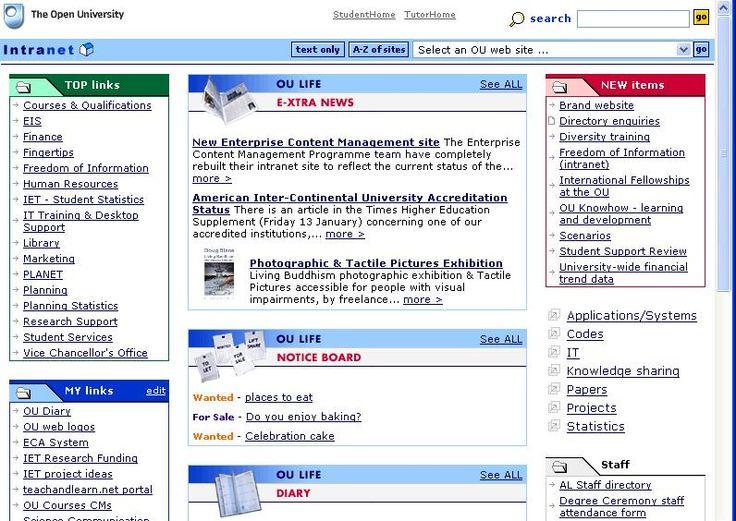 29 best Intranet - People Finder images on Pinterest People finder - best of api blueprint url parameters