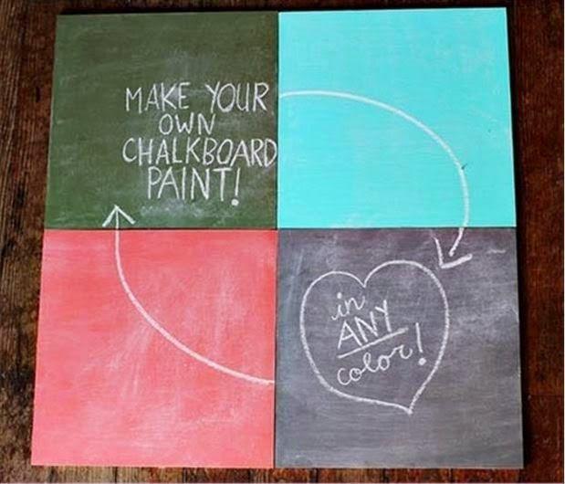 Ötletes Blog: Készítsünk táblafestéket házilag