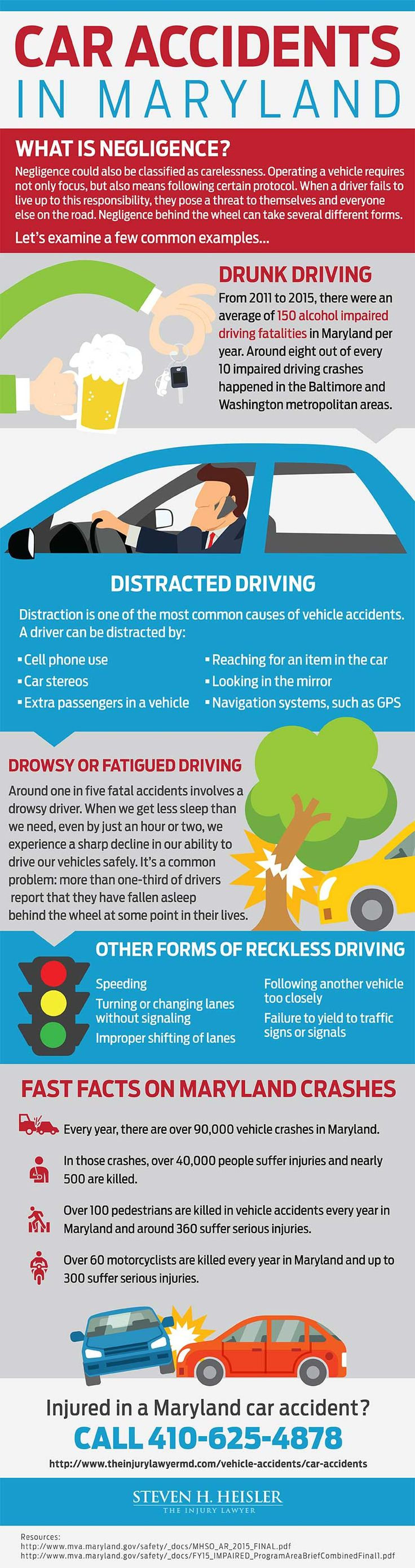 Car Accidents In #maryland