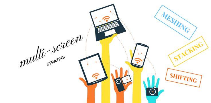 content, social media og strategi