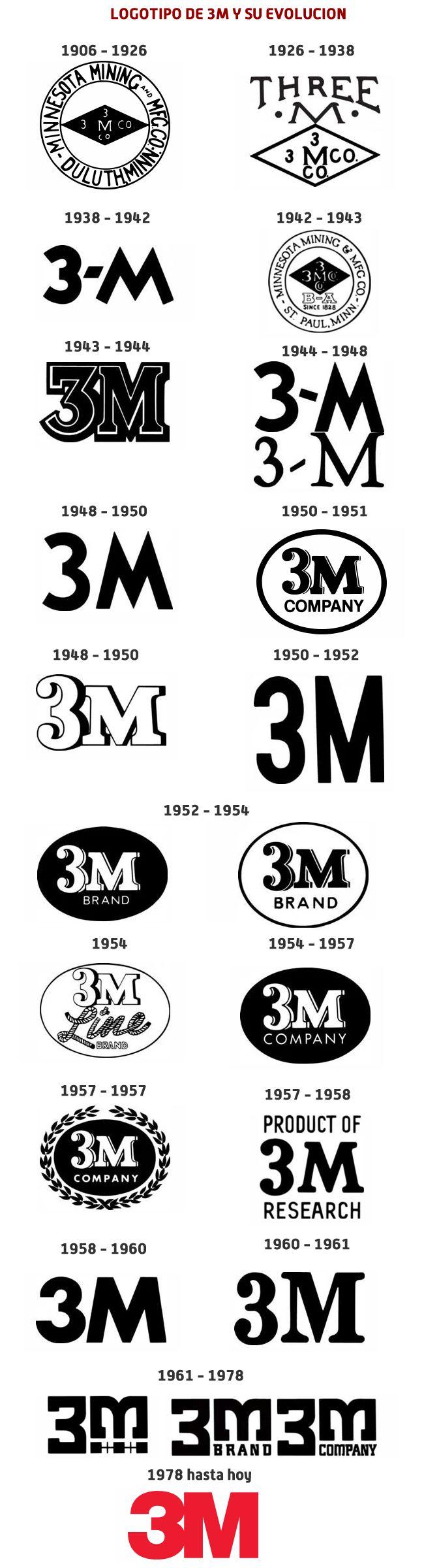 17 migliori immagini su diacronia identidade evolution branding su pinterest loghi tipi di