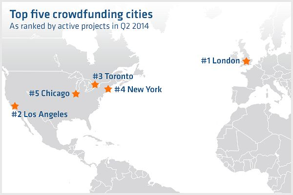 Source: CNBC, Crowdfunding real estate article at RealtorCrunch