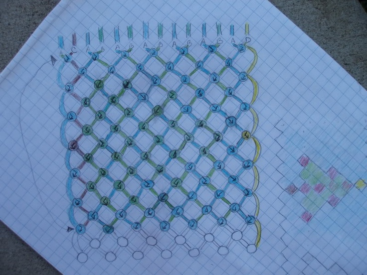 how to use graph paper