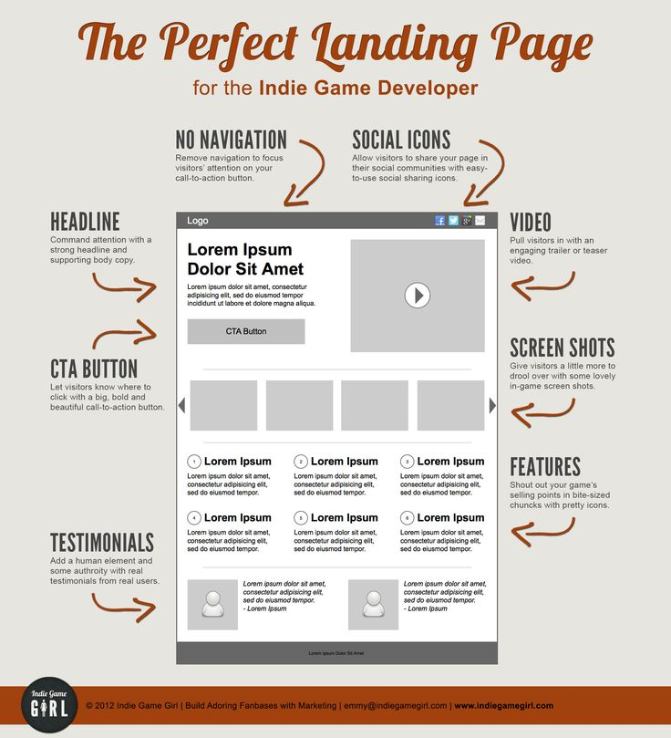 Best 25+ Landing page generator ideas on Pinterest