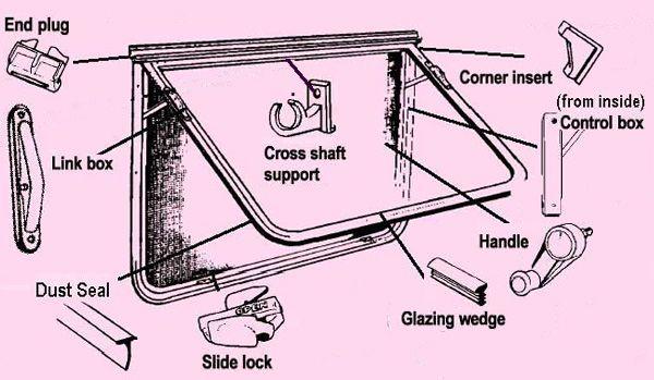 Step-by-Step Wind-Out window repair | Caravans Plus