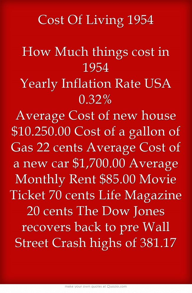 Cost Of Living 1954 How Much Things Cost In 1954 Yearly