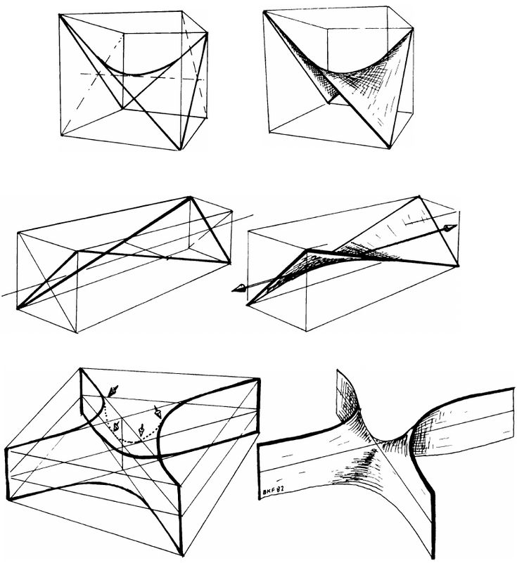 hyperbolic paraboloid drawing hyperbolic paraboloids