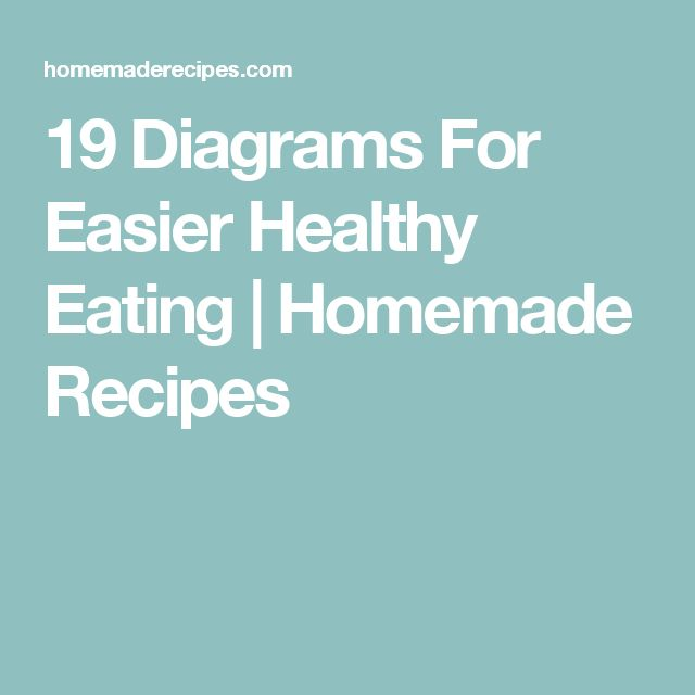 19 Diagrams For Easier Healthy Eating | Homemade Recipes