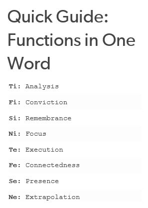 mbti function in one word