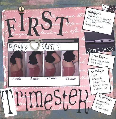 Searchwords: First Trimester