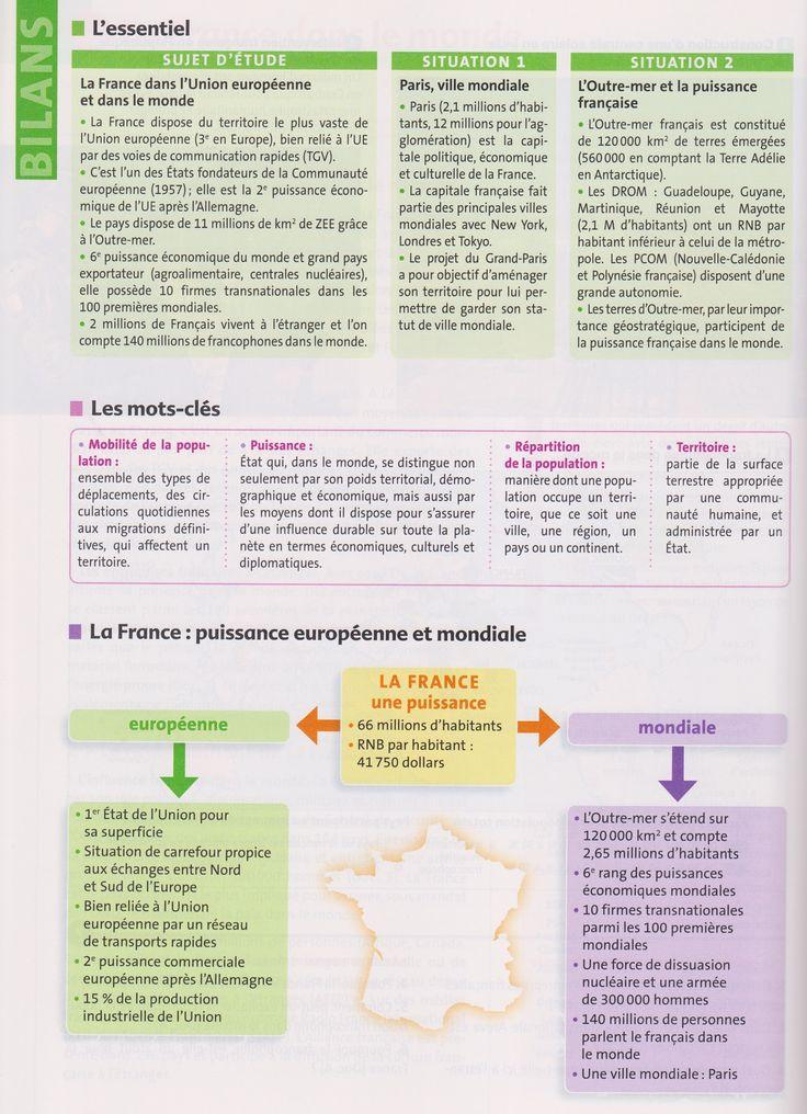 """TBacPro-G1 : Résumé de cours pour le sujet d'étude de géographie n°1 : """"La France dans l'Union européenne et dans le monde"""". (Source : votre manuel Hachette technique)"""