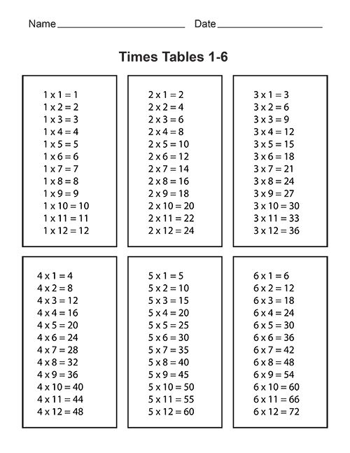 times tables worksheets mathmatics pinterest times tables worksheets times tables and. Black Bedroom Furniture Sets. Home Design Ideas