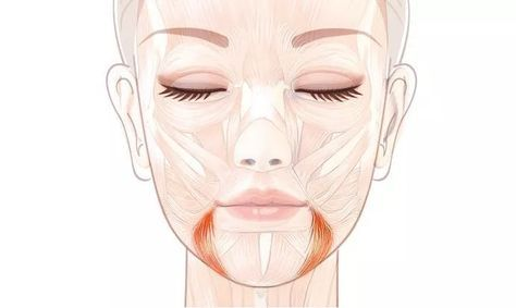 «Ковшик»: упражнение для профилактика отвислых щек