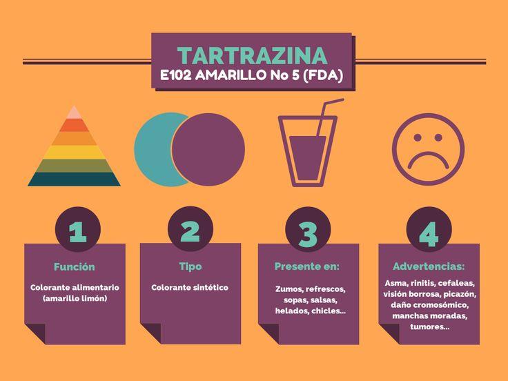 Colorantes artificiales: Tartrazina E102 Amarillo nº 5 FDA #Infografía #SeguridadAlimentaria