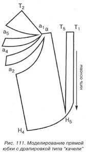 Картинки по запросу технология обработки платья с драпировкой качели