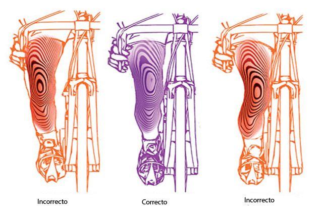 Simple consejo para evitar dolor en tus rodillas cuando pedaleas tu bicicleta http://blog.biciciudad.com/como-prevenir-dolor-de-rodilla-en-bicicleta/
