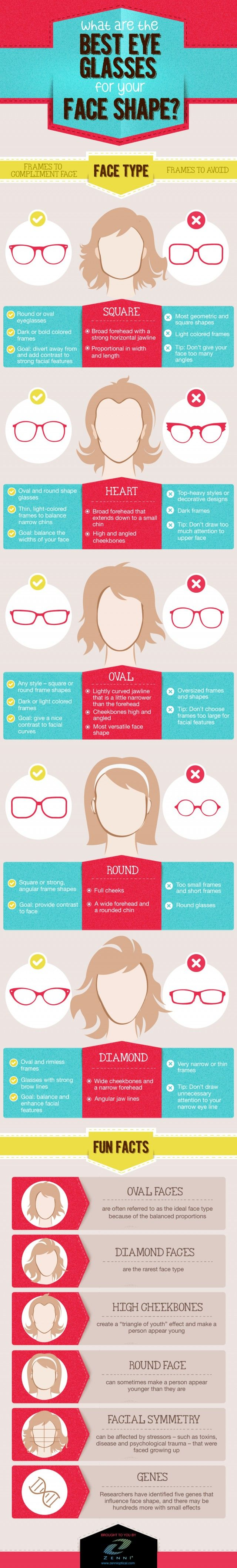 What are the best eye glasses for your face shape | infographic