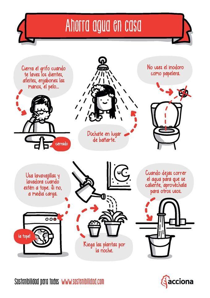 (INFOGRAPHIC) Commands (Tu) - Ahorra Agua en Casa infografia_ahorra_agua_en_casa.jpg (679×960)