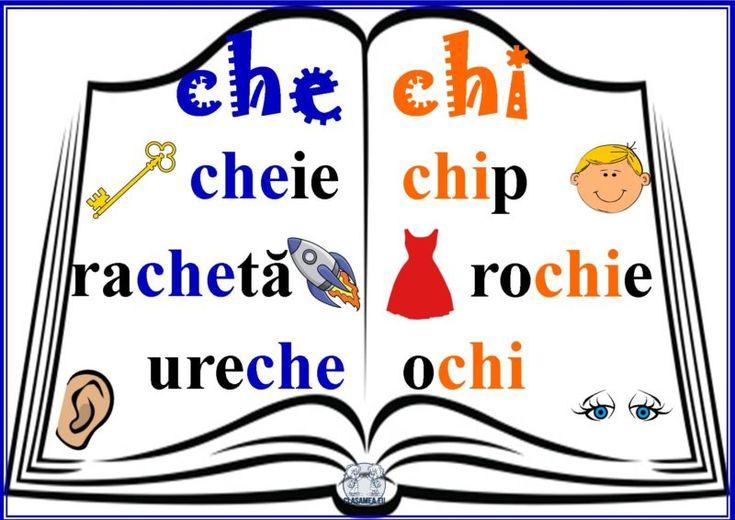 Grupurile de litere che, chi