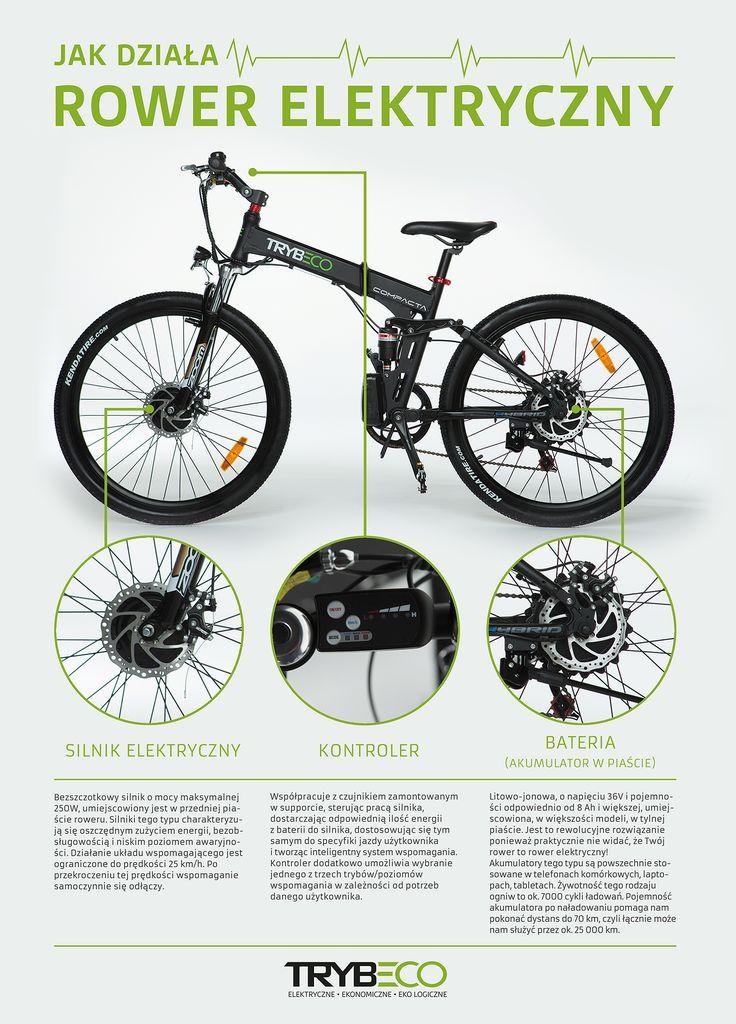 The Way Hybrid Bicycle works :)