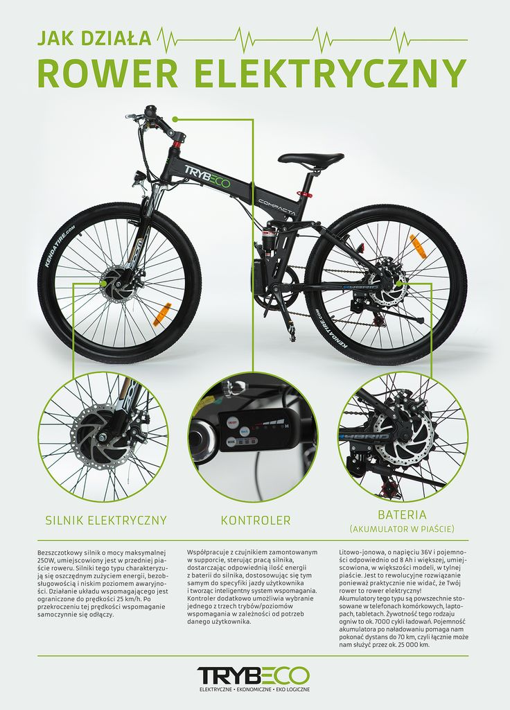 The Way Hybrid Bicycle works :)