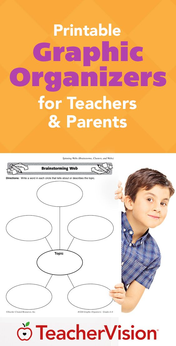 Graphic Organizers for every grade and subject.