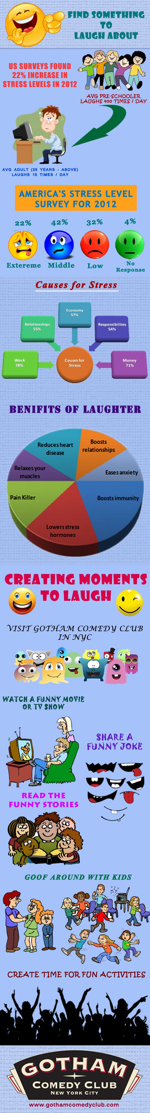 Even in the toughest of times, it's possible to finding something to laugh about. And what's really important when you're aiming to spread laughter is laughter only. Gotham Comedy Club is a venue for stand-up comedy in New York City. Find the funny stand up for your laughter and get your most funny moments here at Gotham comedy club NYC. http://www.GothamComedyClub.com