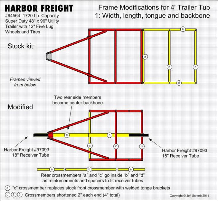 66 best harbor freight trailer ideas images on pinterest for Outboard motor dolly harbor freight
