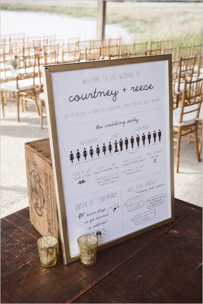 Awesome wedding ceremony sign! I like this idea of a visual guide to the wedding party